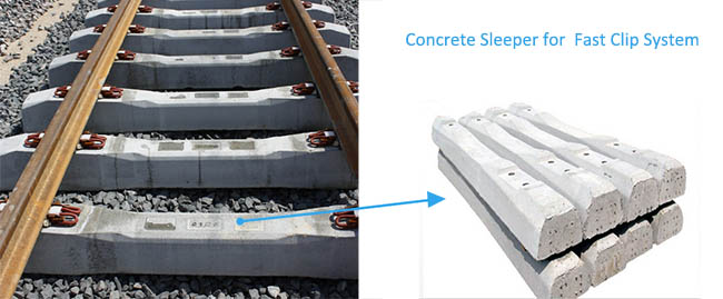 Concrete Sleeper for Fast Clip System