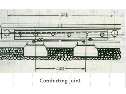 Understanding of rail joint types and rail track seam