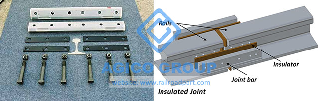 Common Rail Joints Types Available At AGICO