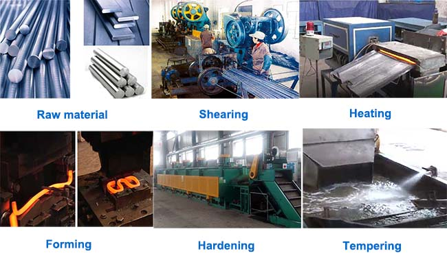 Elastic rail clips manufacturing process