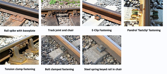 E Clip|SKL|KPO and Other Rail Fastening Systems