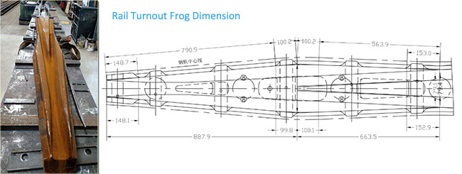 Rail Turnout Frog Dimensions